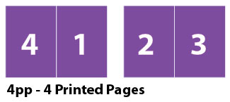 4pp-4-printed-pages