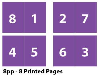 8pp-8-printed-pages printers pairs