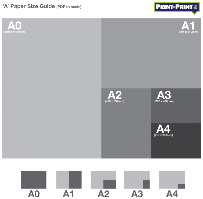 A-Page-Size-Guide-posters