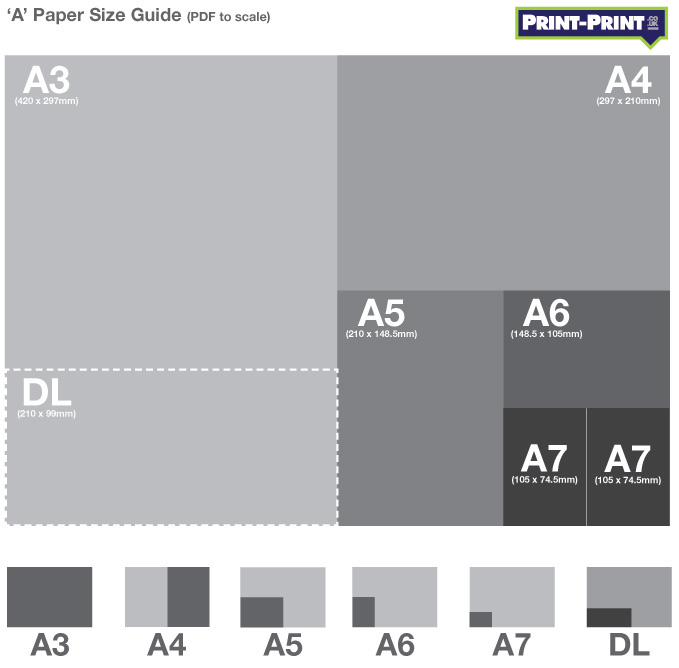 Print Size Guide Ͽ� Esp: Document Size Guide - Print And Marketing Blog
