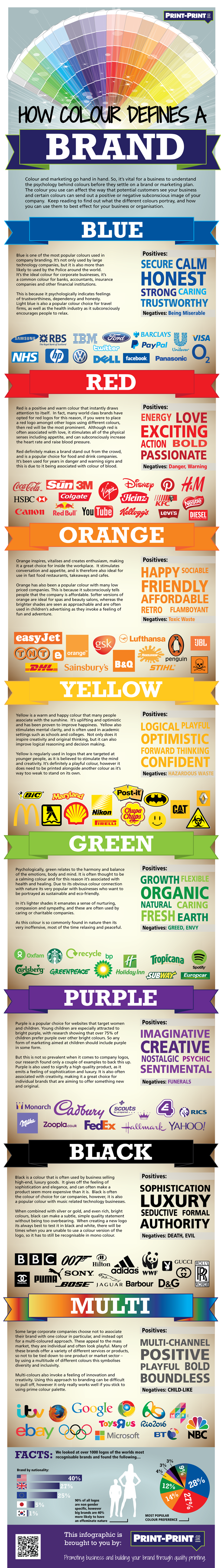 Infographic: How Colour Defines A Brand
