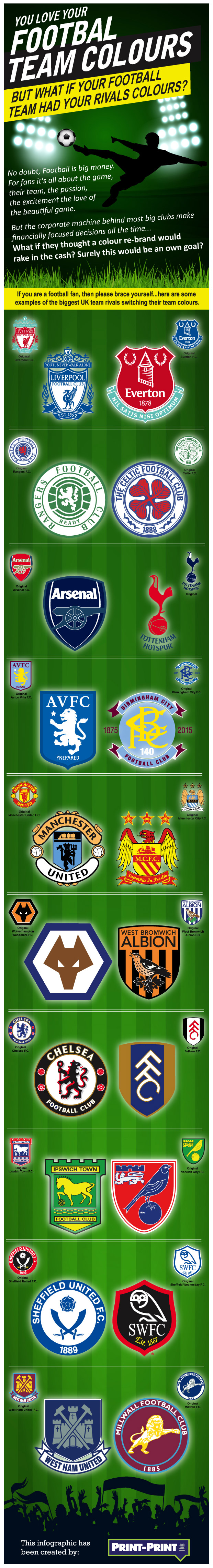 Your footbal team in rival team colours